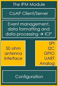 RIIM Parts and Tools - Radiocrafts